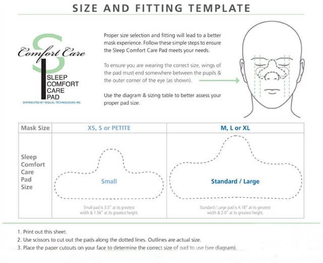 Jell Pad Fitting Guide